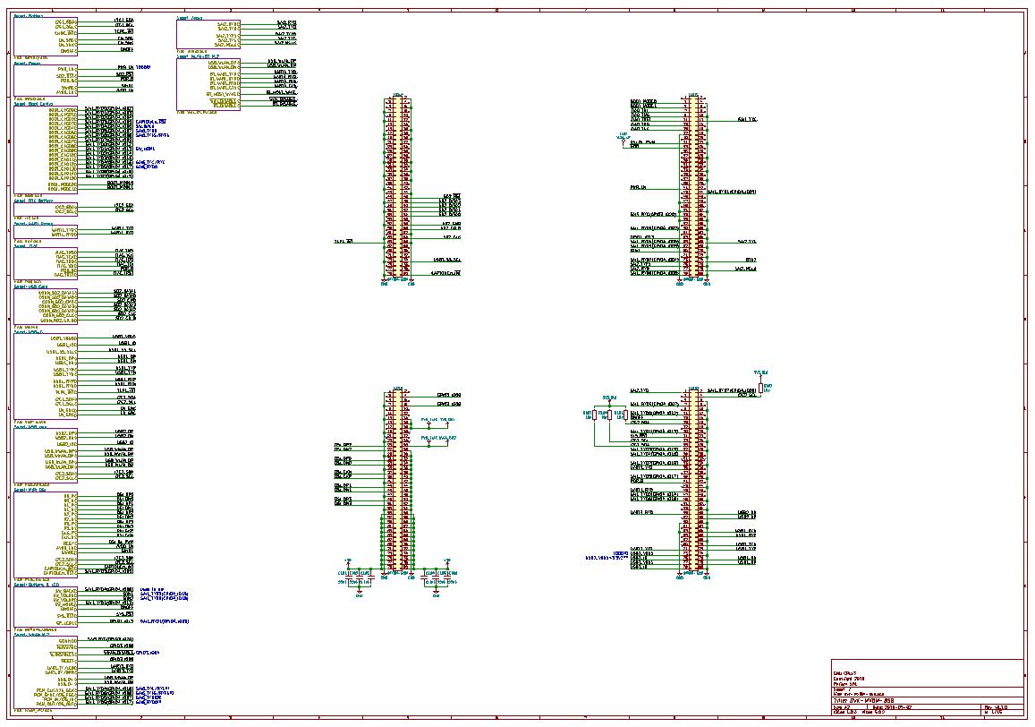 Как мы разработали девкит Librem 5 полностью на свободном ПО - 2