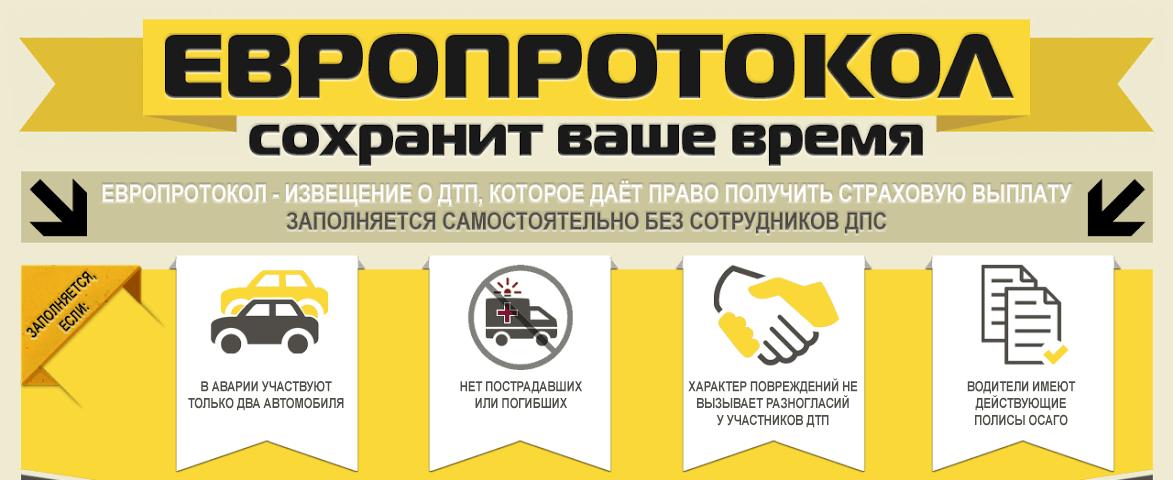 В России создаётся мобильное приложение для регистрации ДТП - 1