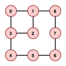 Генератор подземелий на основе узлов графа - 30