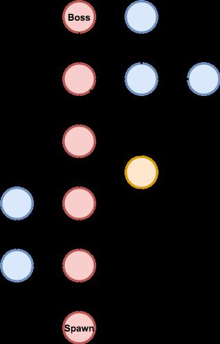 Генератор подземелий на основе узлов графа - 8