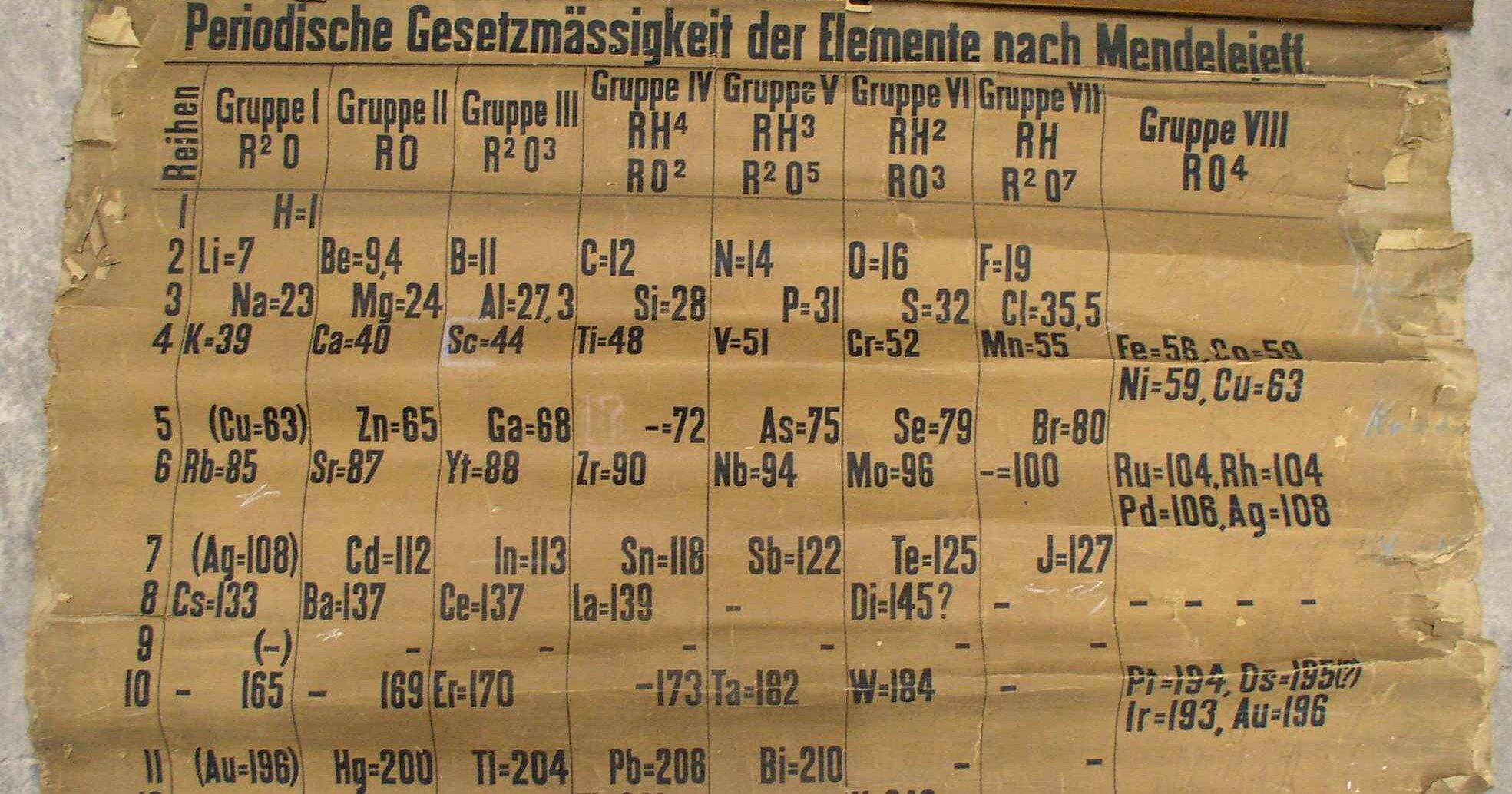 Найден старейший экземпляр таблицы Менделеева