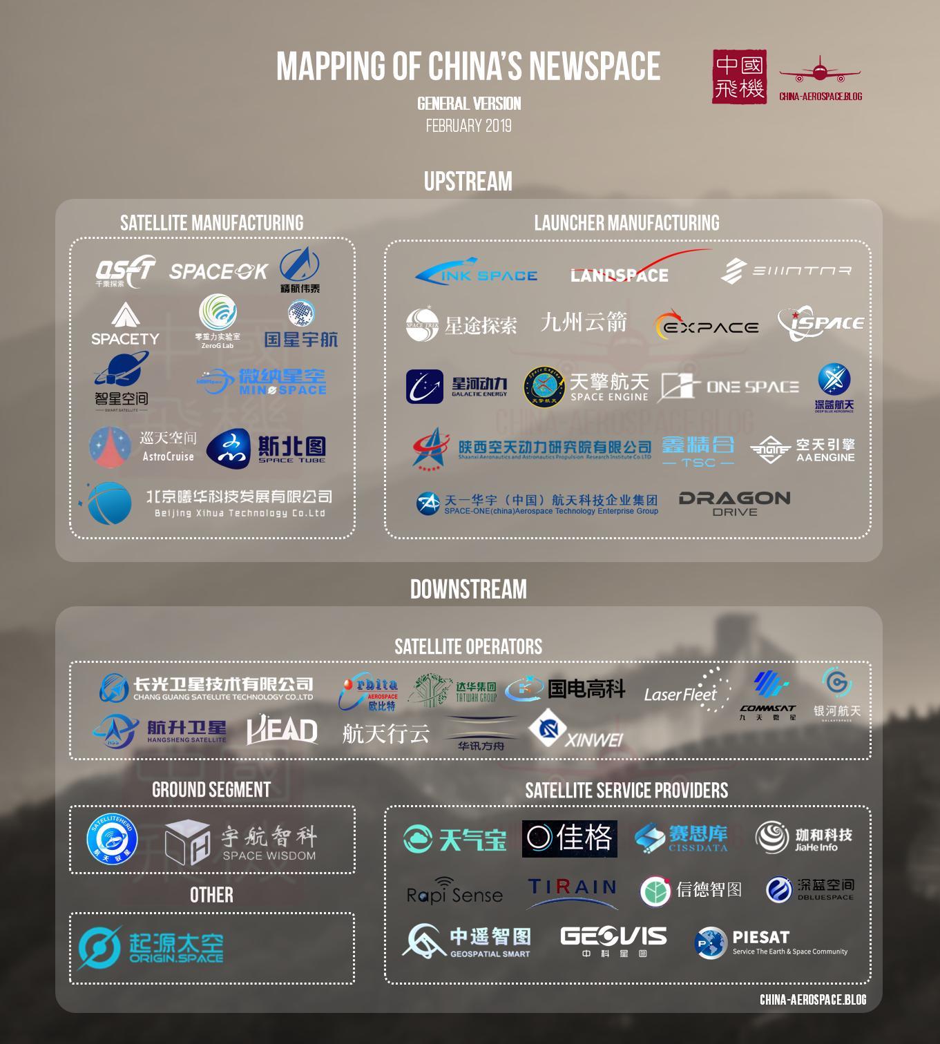 Суровая рабочая реальность — Китайский космодром Сичан (Xichang Satellite Launch Center — XSLC) - 120