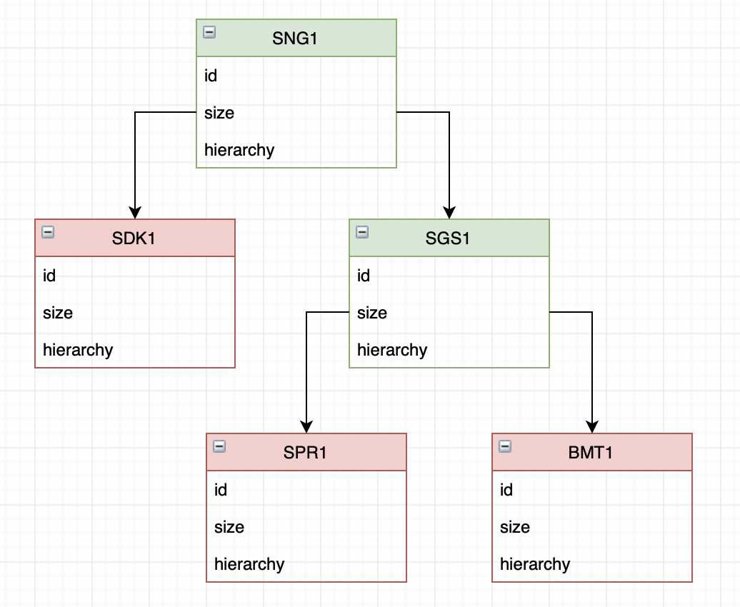 Реверс-инжиниринг бинарного формата на примере файлов Korg .SNG - 9