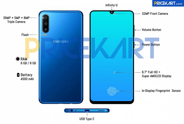 Samsung Galaxy A60 предстал на первых изображениях. Тройная камера, подэкранный сканер, разъемы 3,5 мм и USB-C подтверждены