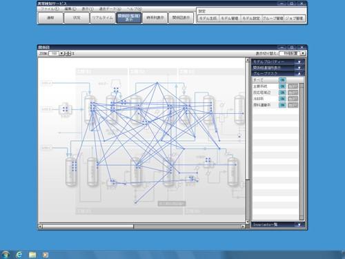 Машинное обучение в IT-мониторинге - 3