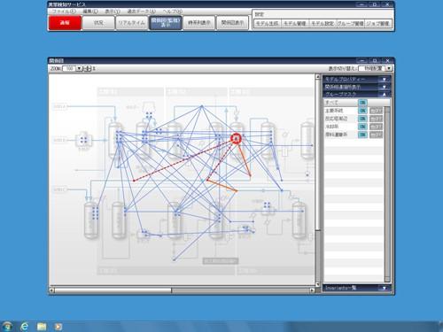 Машинное обучение в IT-мониторинге - 4