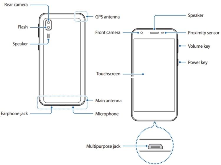 Рассекречен «бюджетник» Samsung Galaxy A2 Core: 5″ экран и Android Go