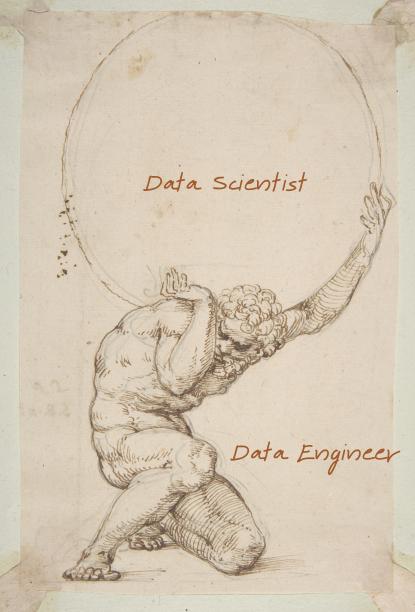 Почему data scientist — это не data engineer? - 3