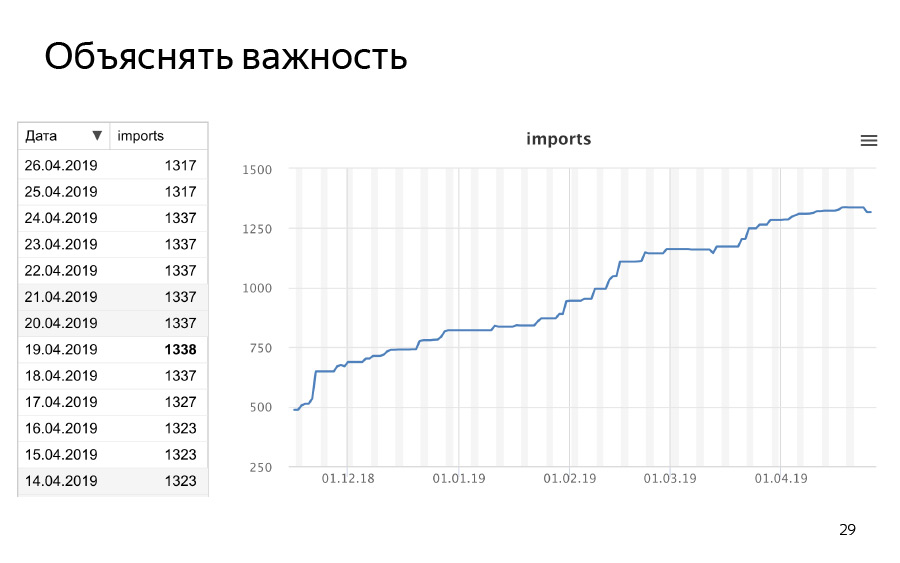 Жизнь до рантайма. Доклад Яндекса - 24