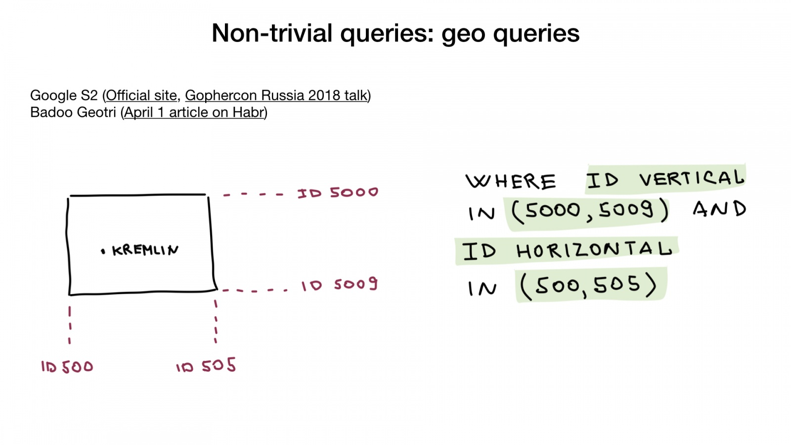 Bitmap indexes in Go: unbelievable search speed - 62