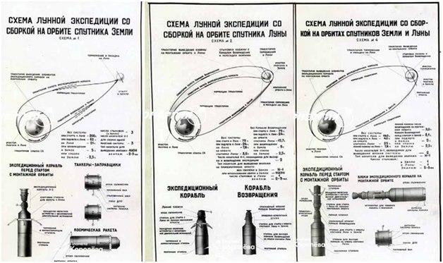 По пути Сергея Павловича Королева. Современный российский пилотируемый проект. Часть 2. Ракета - 3