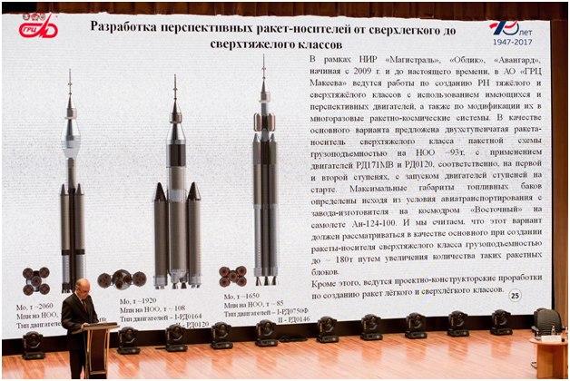 По пути Сергея Павловича Королева. Современный российский пилотируемый проект. Часть 2. Ракета - 7