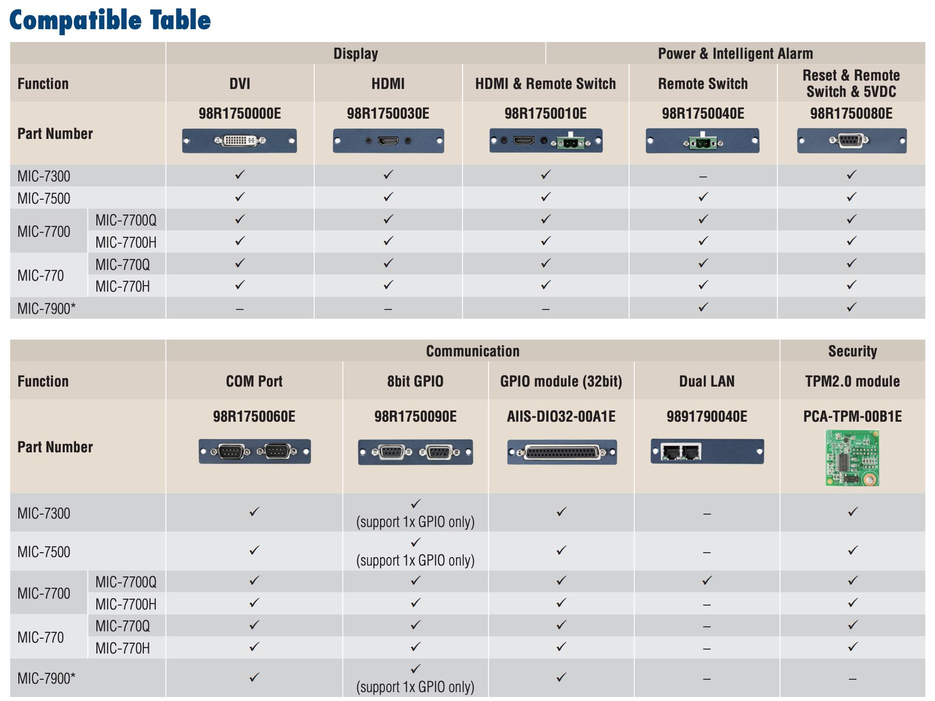 Безвентиляторные производительные компьютеры MIC-7000 - 4