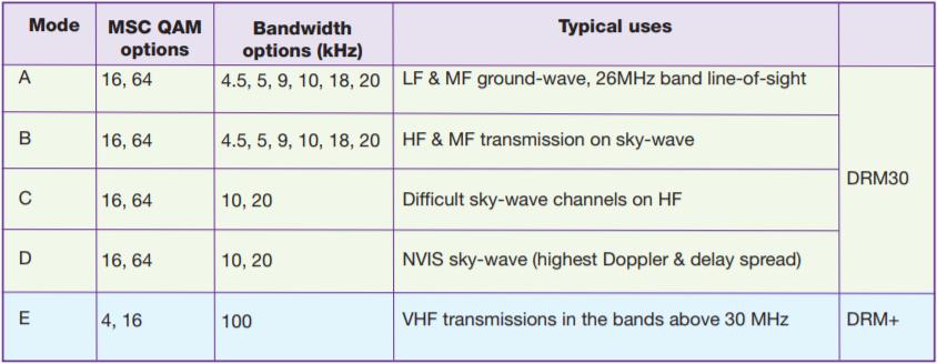 Software Defined Radio — как это работает? Часть 10 - 5