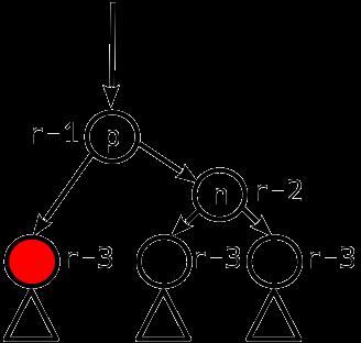 Сбалансированные двоичные деревья поиска: реализация на Julia - 19