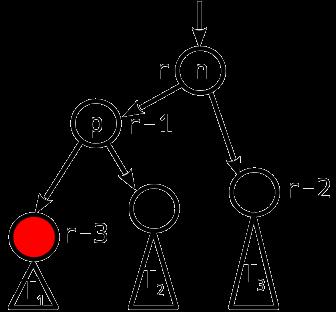 Сбалансированные двоичные деревья поиска: реализация на Julia - 21