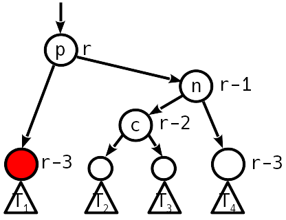 Сбалансированные двоичные деревья поиска: реализация на Julia - 22