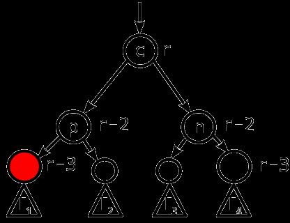 Сбалансированные двоичные деревья поиска: реализация на Julia - 23