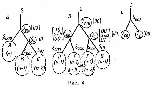 Сбалансированные двоичные деревья поиска: реализация на Julia - 1