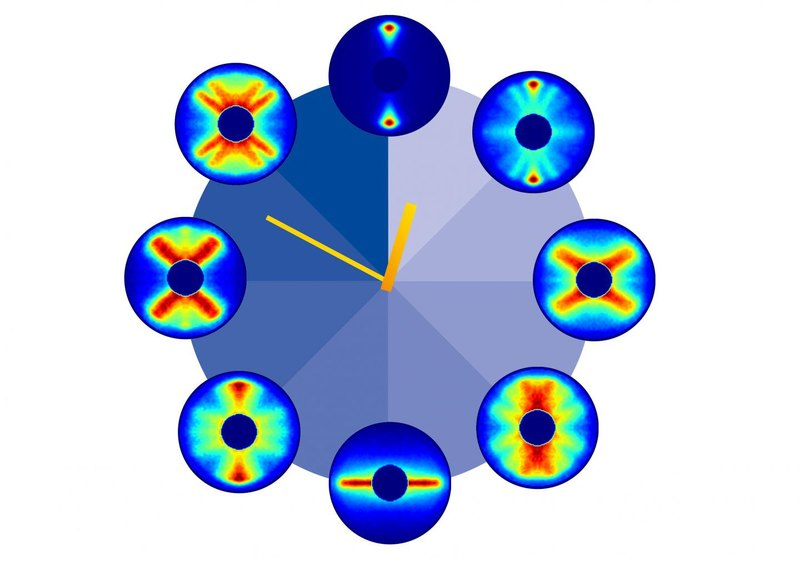 Первые кадры сверхбыстрого вращения молекулы: уникальное видео