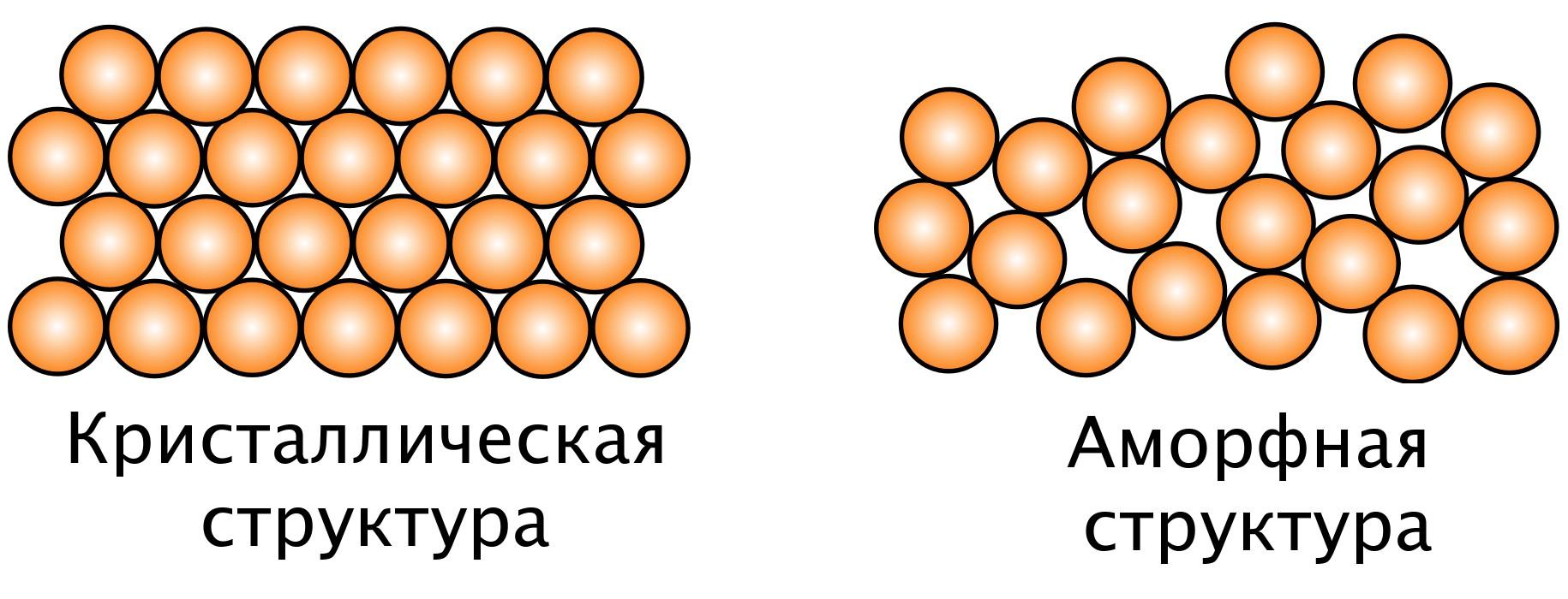 Пластичность и сила: упрочнение интерметаллида без акцента на дислокации - 2