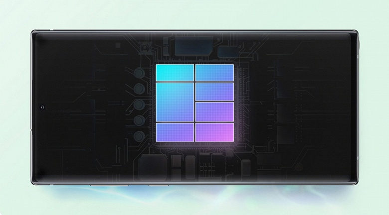 Новая платформа не позволяет Samsung Galaxy Note10+ существенно превосходить Galaxy S10+