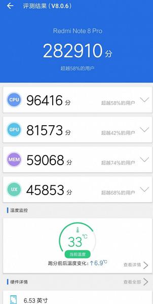 Redmi Note 8 Pro действительно набирает почти 300 000 баллов в AnTuTu