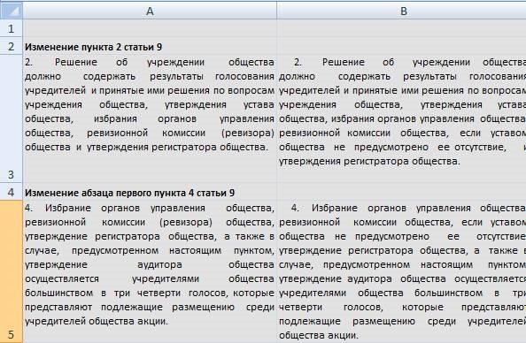 «Консультант+»: изменение подачи материала. Шрифты, стили, выравнивание текста с python - 6