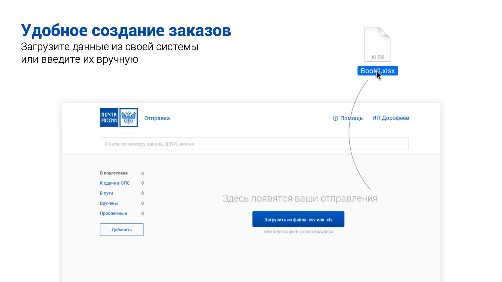 Почтовые Технологии — как мы цифровизируем Почту России - 6