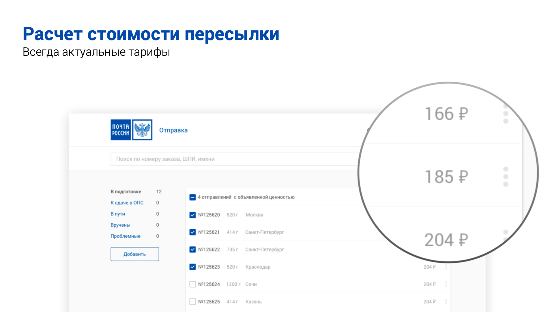 Почтовые Технологии — как мы цифровизируем Почту России - 7
