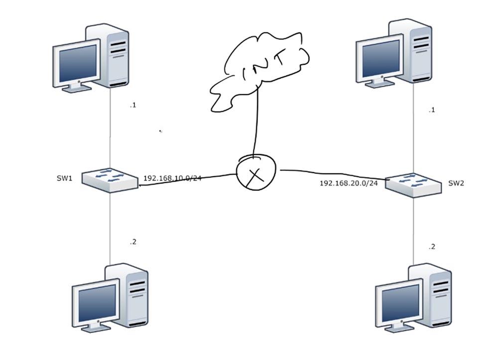 Тренинг Cisco 200-125 CCNA v3.0. День 42. Маршрутизация Inter-VLAN и интерфейс SVI - 11