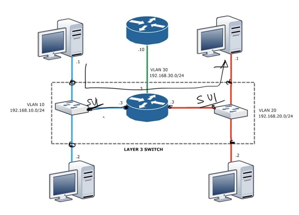 Тренинг Cisco 200-125 CCNA v3.0. День 42. Маршрутизация Inter-VLAN и интерфейс SVI - 21