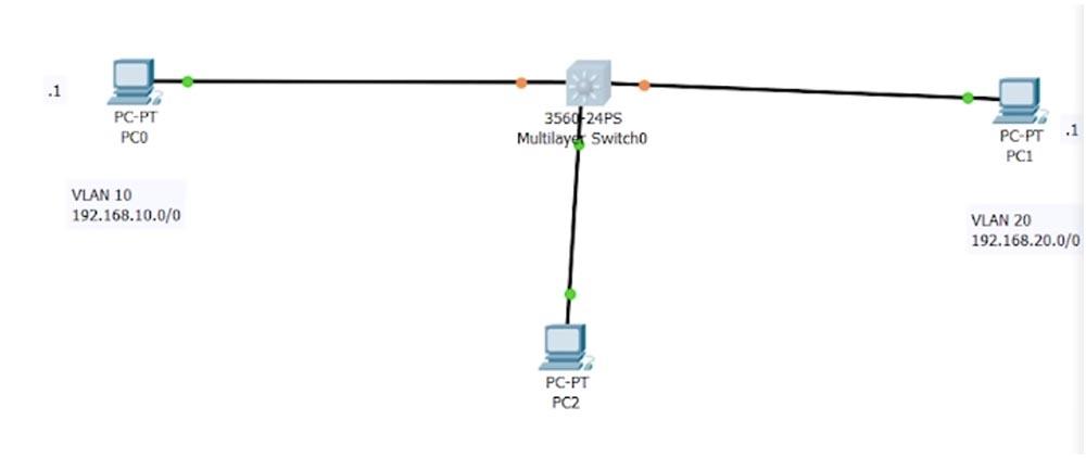 Тренинг Cisco 200-125 CCNA v3.0. День 42. Маршрутизация Inter-VLAN и интерфейс SVI - 22