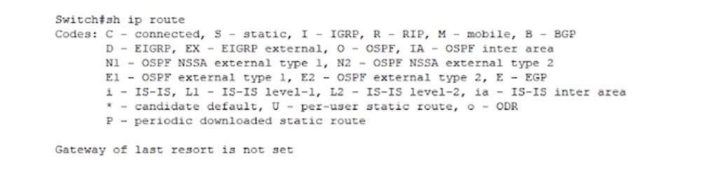 Тренинг Cisco 200-125 CCNA v3.0. День 42. Маршрутизация Inter-VLAN и интерфейс SVI - 24