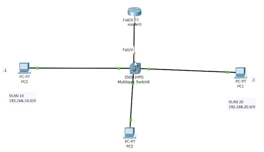 Тренинг Cisco 200-125 CCNA v3.0. День 42. Маршрутизация Inter-VLAN и интерфейс SVI - 25