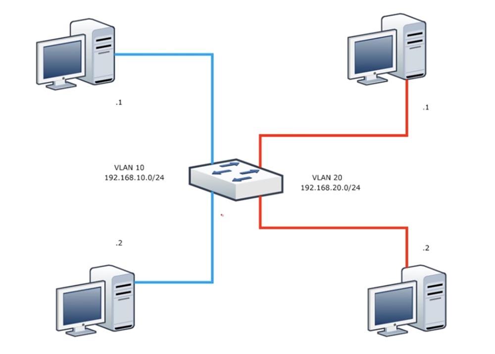 Тренинг Cisco 200-125 CCNA v3.0. День 42. Маршрутизация Inter-VLAN и интерфейс SVI - 3
