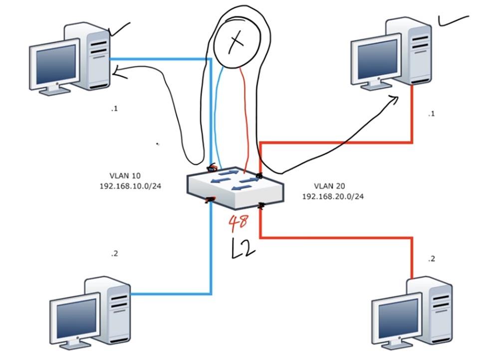 Тренинг Cisco 200-125 CCNA v3.0. День 42. Маршрутизация Inter-VLAN и интерфейс SVI - 4