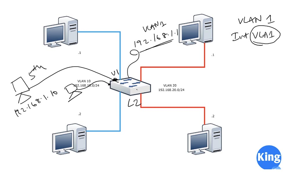 Тренинг Cisco 200-125 CCNA v3.0. День 42. Маршрутизация Inter-VLAN и интерфейс SVI - 5