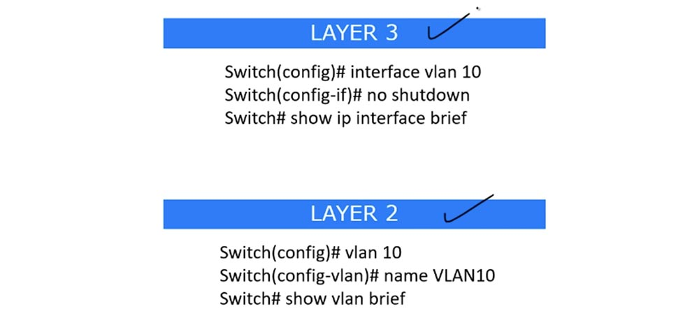 Тренинг Cisco 200-125 CCNA v3.0. День 42. Маршрутизация Inter-VLAN и интерфейс SVI - 6