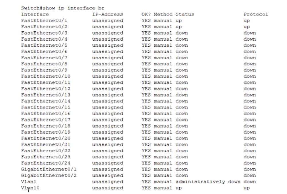 Тренинг Cisco 200-125 CCNA v3.0. День 42. Маршрутизация Inter-VLAN и интерфейс SVI - 7