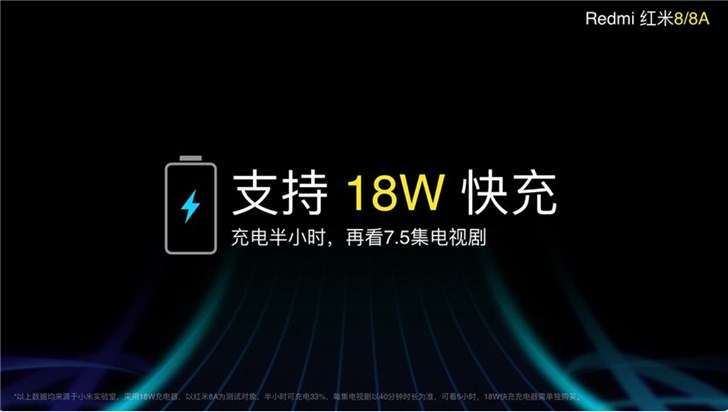 Redmi 8 и 8A поддерживают зарядку мощностью 18 Вт, но соответствующий блок питания пользователям придется покупать самостоятельно