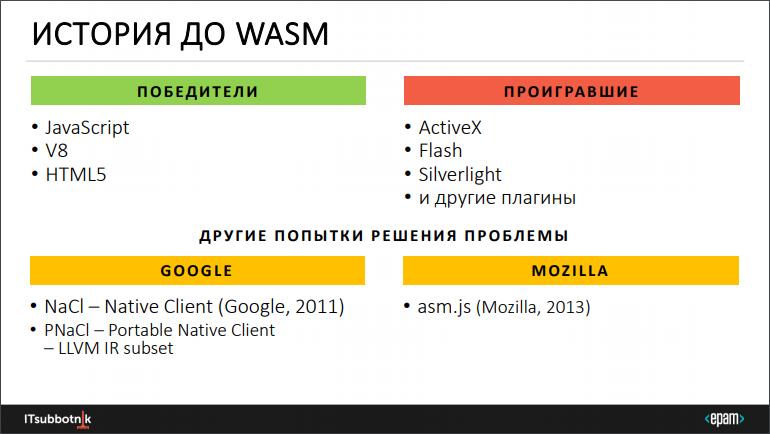 WebAssembly: что и как - 2