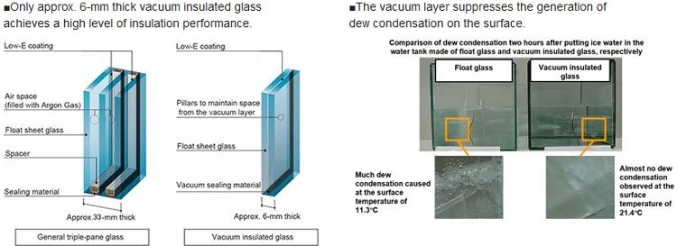 Panasonic разработала вакуумные стеклопакеты из закалённого стекла