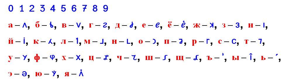 Метод наипростейшей стенографии. Алфавит и шрифт для неё - 2