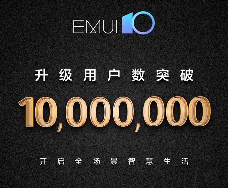 У EMUI 10 уже более 10 млн пользователей, оболочка доступна на 33 моделях смартфонов Huawei и Honor