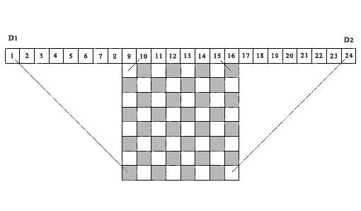 n-Queens Completion Problem — линейный алгоритм решения - 1