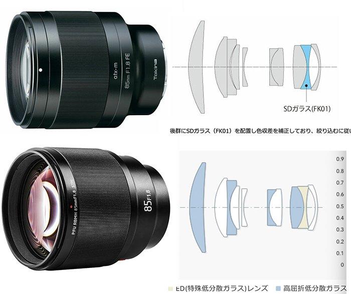 Объектив Tokina atx-m 85mm F1.8 FE подозрительно похож на более доступную модель китайского производителя