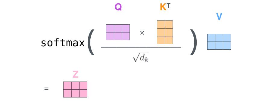 self-attention-matrix-calculation-2