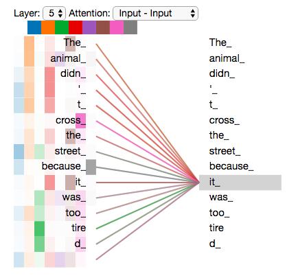 transformer_self-attention_visualization_3