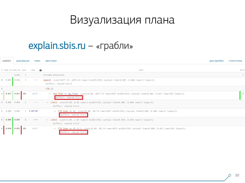 Массовая оптимизация запросов PostgreSQL. Кирилл Боровиков (Тензор) - 15